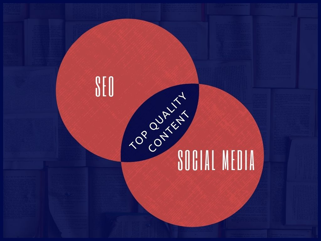 Top quality content is the center stone of all channels of communication