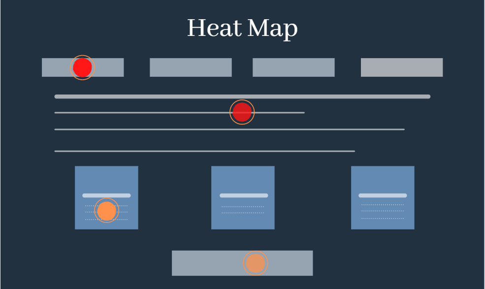 Use Heat Maps for Conversion Rate Optimization