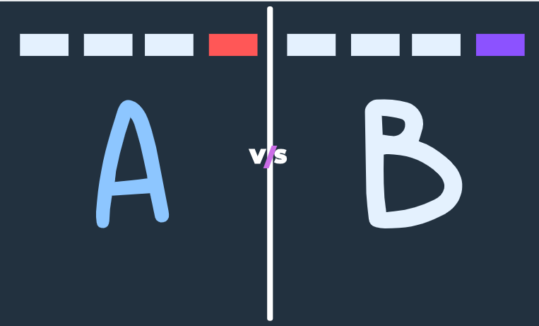 Use A/B Testing for Conversion Rate Optimization