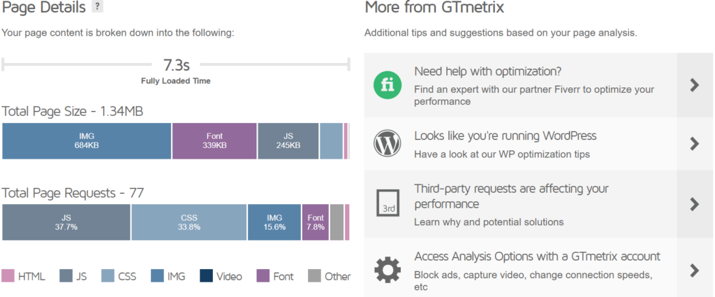 Elements that impact page size